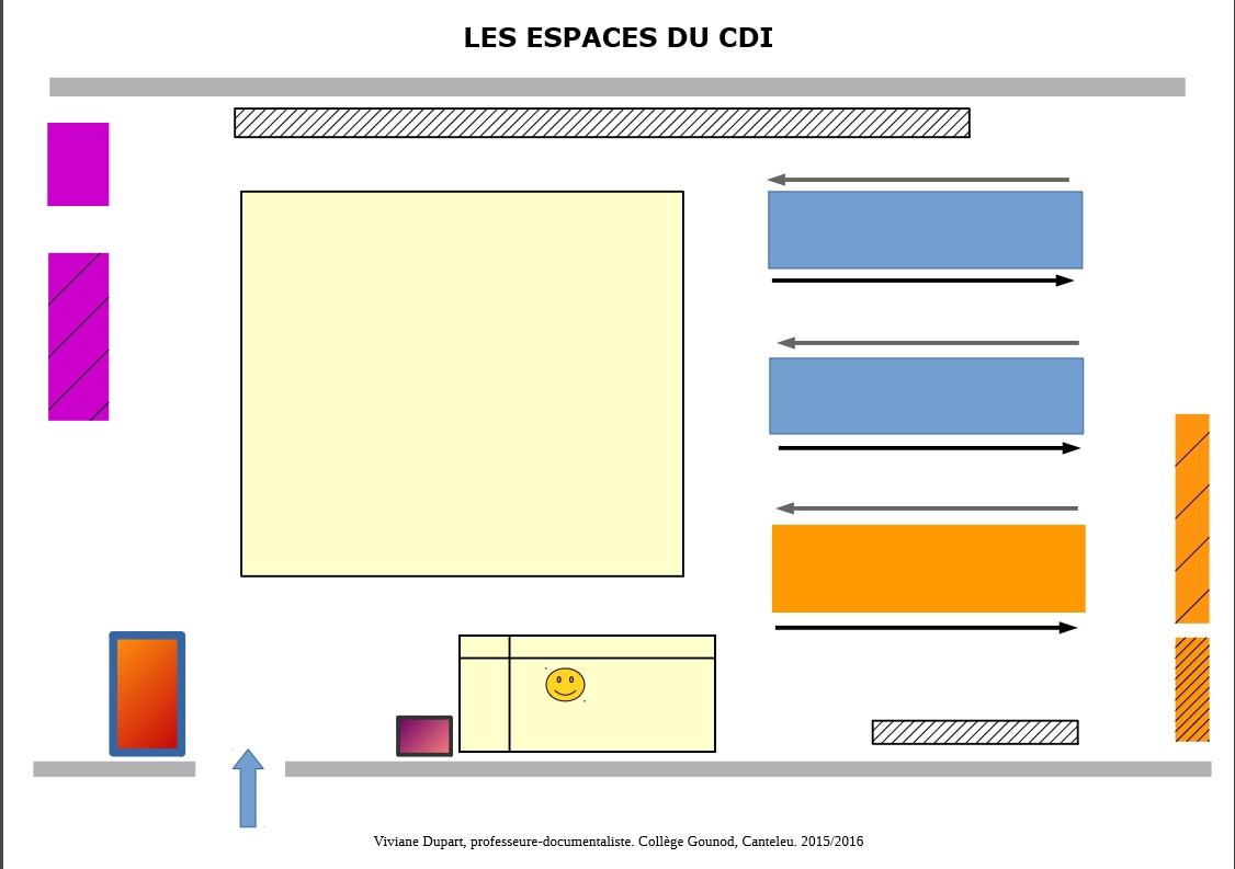 infographie-du-cdi