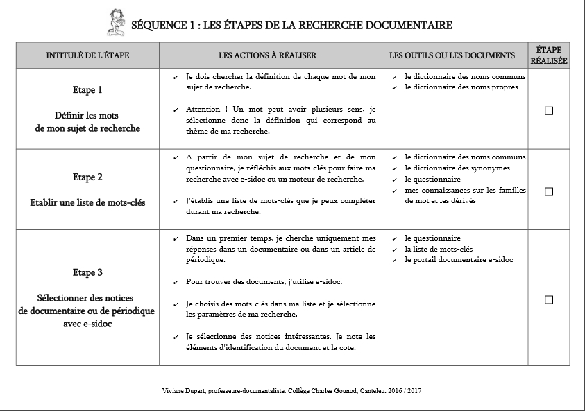 etapes-recherche-1