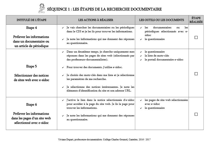 etapes-recherche-2