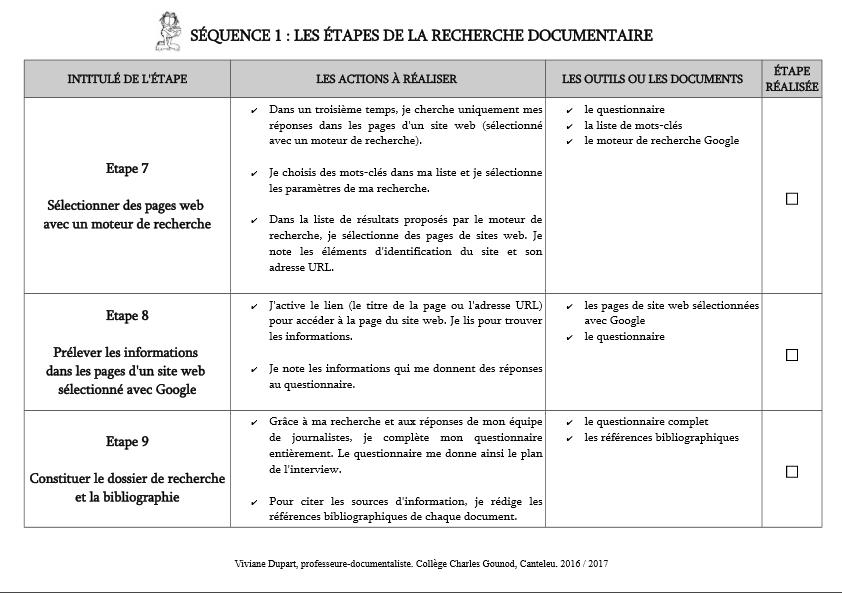 etapes-recherche-3
