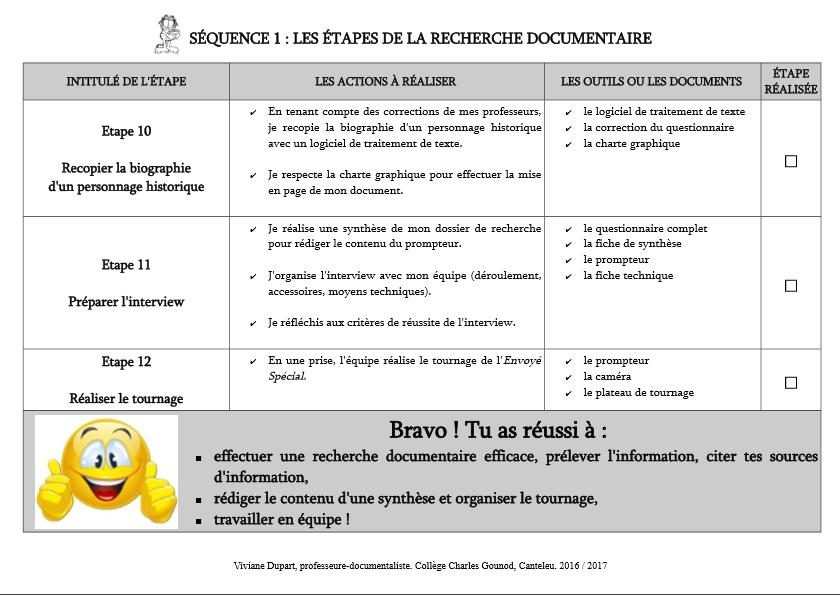 etapes-recherche-4